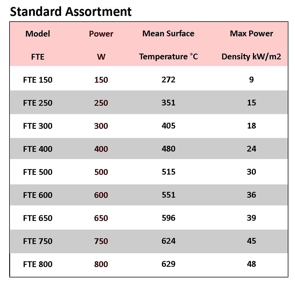 ceramic-full-trough-element-standard-assortment2