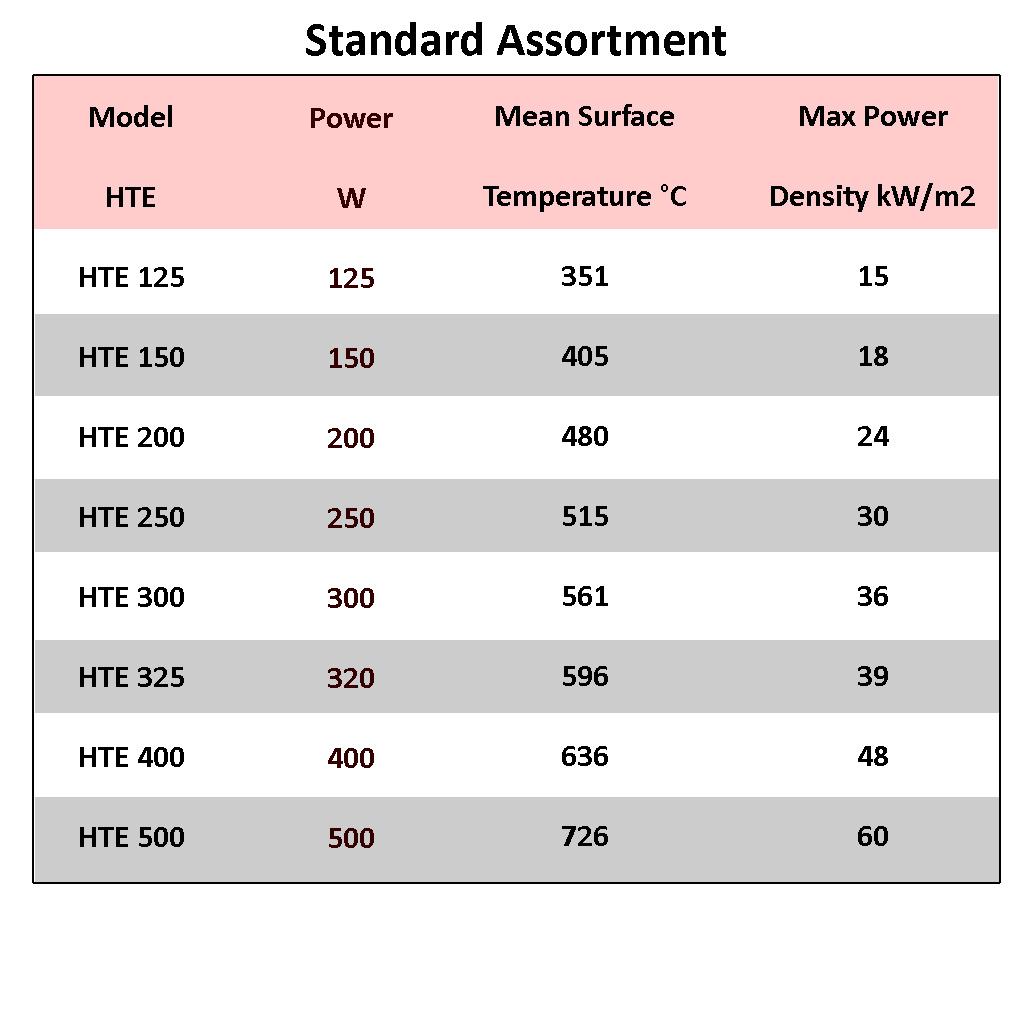 products-ceramic-hte-standart-assortment2